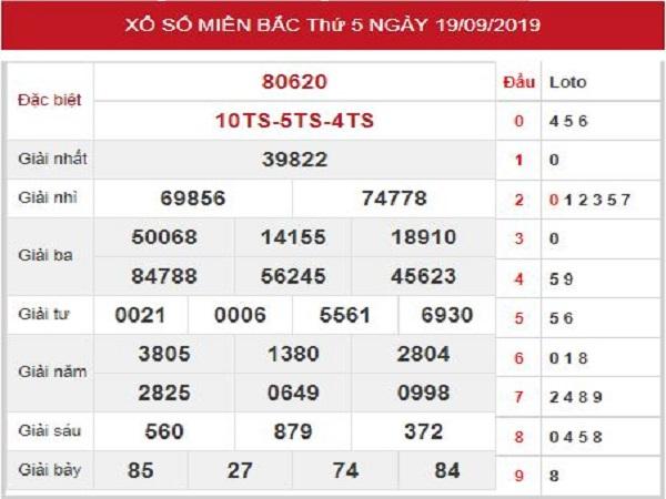 Dự đoán XSMB ngày 20/09 chuẩn xác xác suất trúng lớn