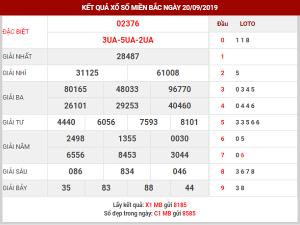 Tổng hợp dự đoán kqxsmb ngày 21/09 chính xác tuyệt đối