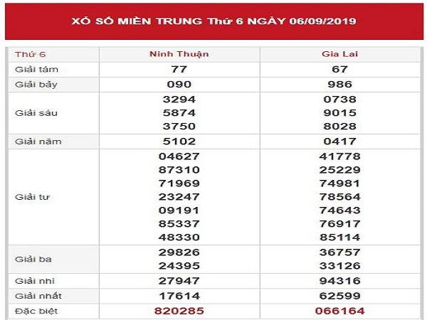 Dự đoán KQXSMT thứ 6 ngày 13/09 từ các chuyên gia