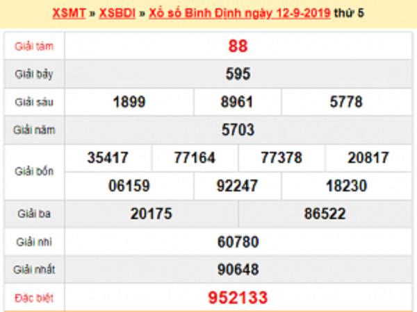 Dự đoán KQXS Bình Định ngày 19.09 tuyệt đối chính xác
