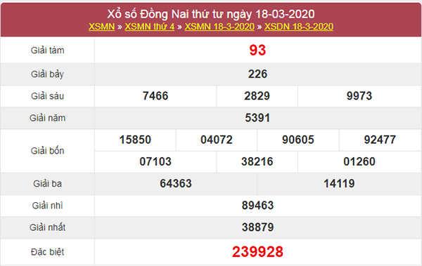 Dự đoán KQXS Đồng Nai 25/3/2020 cùng các chuyên gia
