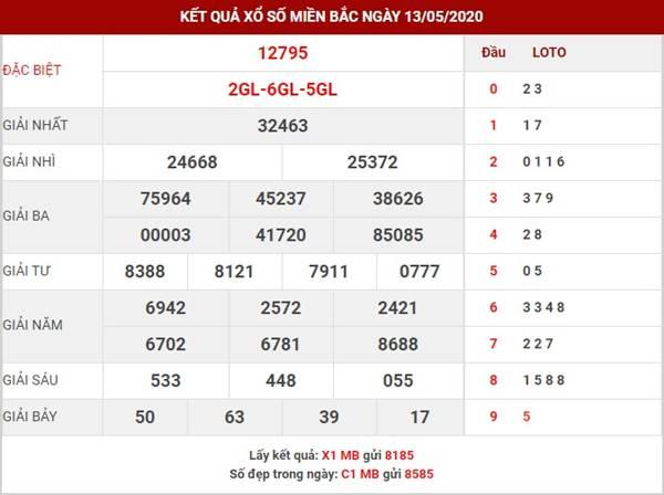 Dự đoán kết quả SXMB thứ 5 ngày 14-5-2020