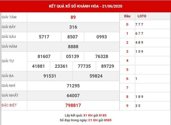 Dự đoán SX Khánh Hòa thứ 4 ngày 24-6-2020