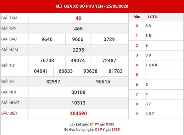 Dự đoán kết quả SX Phú Yên thứ 2 ngày 1-6-2020