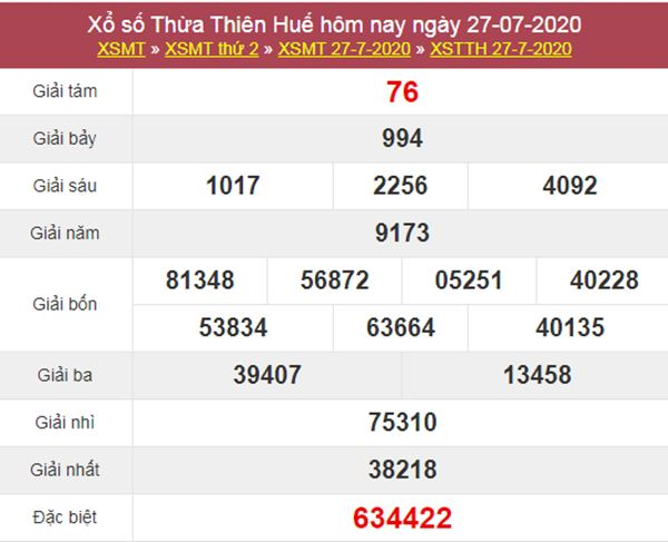 Dự đoán XSTTH 3/8/2020 - KQXS Thừa Thiên Huế thứ 2