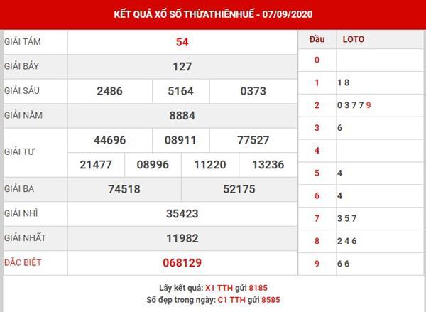 Dự đoán kết quả SX Thừa Thiên Huế thứ 2 ngày 14-9-2020