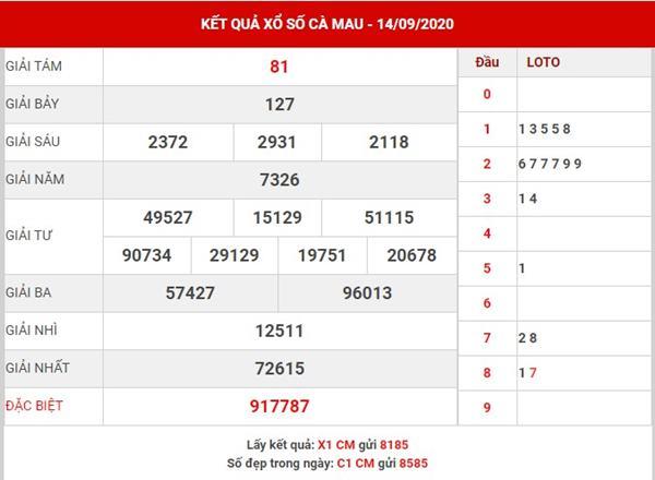 Dự đoán kết quả XS Cà Mau thứ 2 ngày 21-9-2020