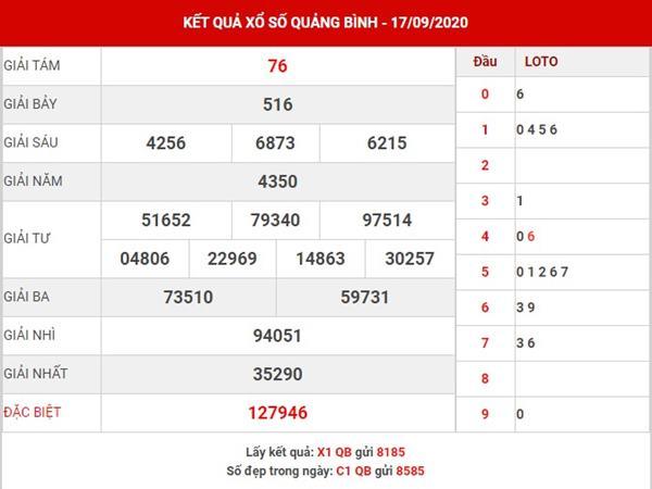 Dự đoán kết quả XS Quảng Bình thứ 5 ngày 24-9-2020