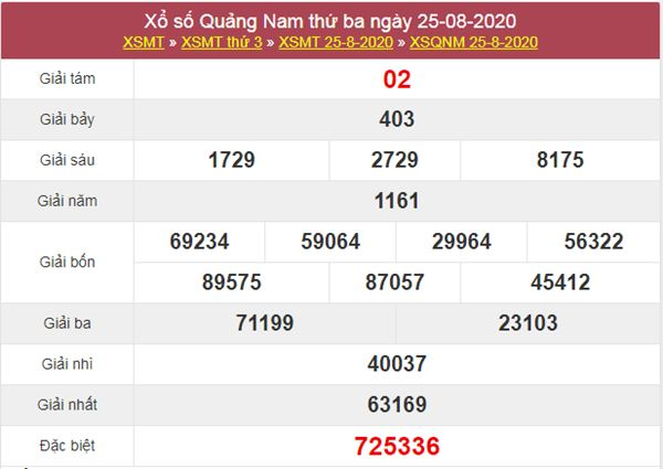 Dự đoán XSQNM 1/9/2020 chốt lô VIP Quảng Nam thứ 3