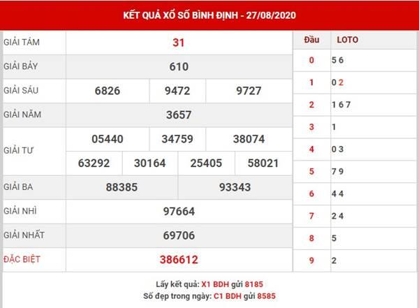 Dự đoán kết quả xổ số Bình Định thứ 5 ngày 3-9-2020