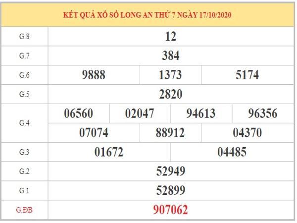 Dự đoán XSLA ngày 24/10/2020 dựa trên phân tích KQXSLA kỳ trước