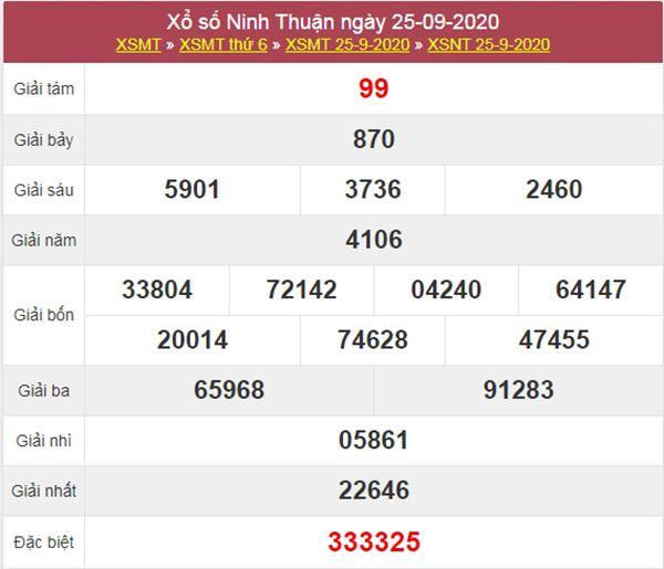 Dự đoán XSNT 2/10/2020 chốt lô VIP Ninh Thuận thứ 6