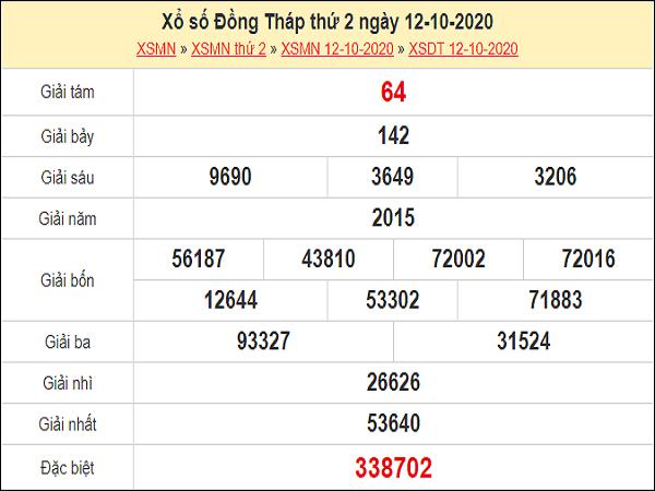 Dự đoán xổ số Đồng Tháp 19-10-2020
