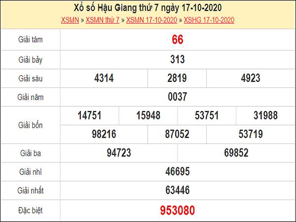 Dự đoán XSHG 24/10/2020