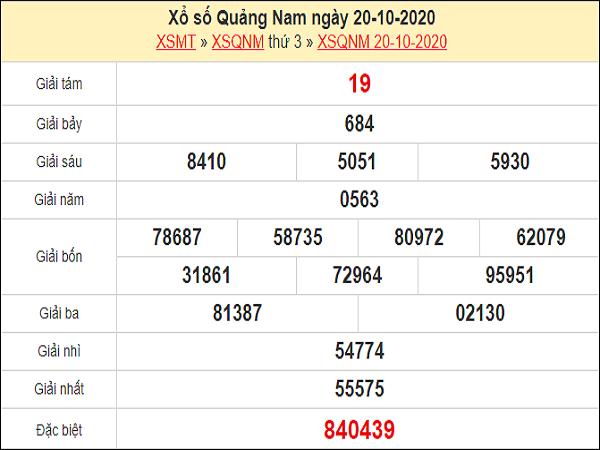 Dự đoán XSQNM 27/10/2020