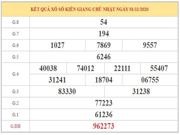 Dự đoán XSKG ngày 08/11/2020 dựa trên kết quả kỳ trước