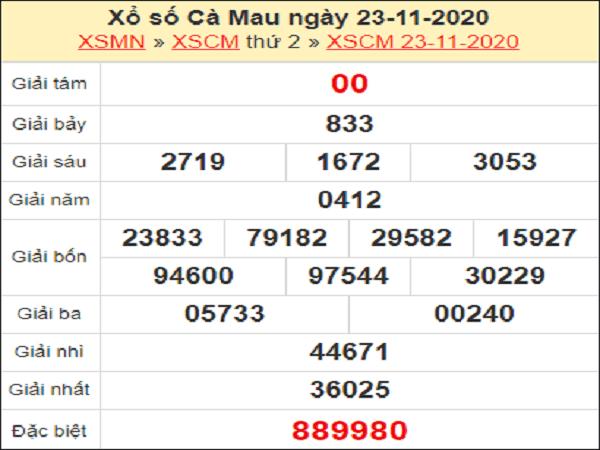 Dự đoán XSCM ngày 30/11/2020- xổ số cà mau hôm nay