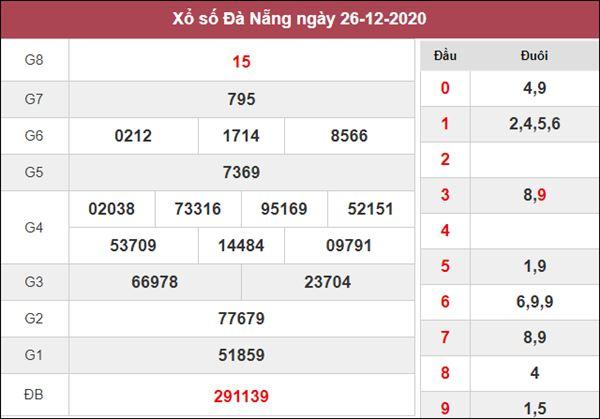 Dự đoán XSDNG 30/12/2020 chốt KQXS Đà Nẵng thứ 4