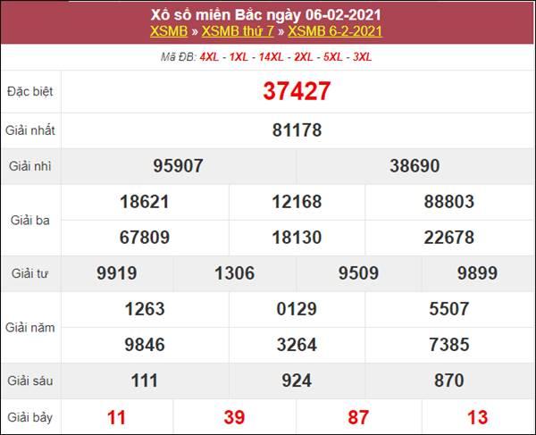 Dự đoán XSMB ngày 7/2/2021 chủ nhật siêu chuẩn xác