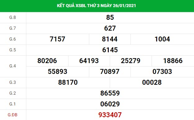 Dự đoán kết quả XS Bạc Liêu Vip ngày 02/02/2021