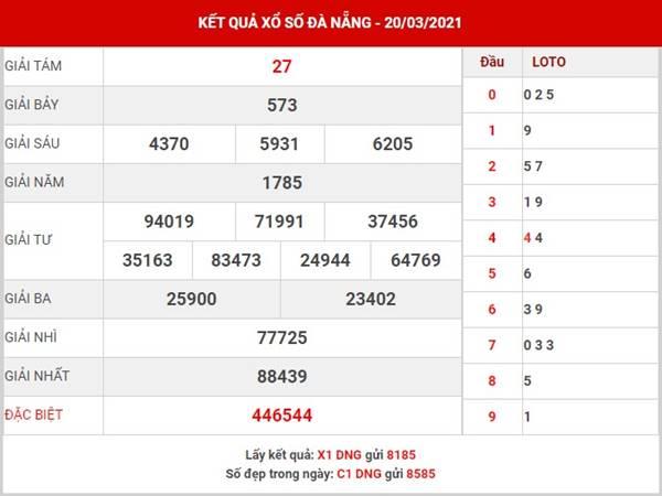 Dự đoán sổ số Đà Nẵng thứ 4 ngày 24/3/2021