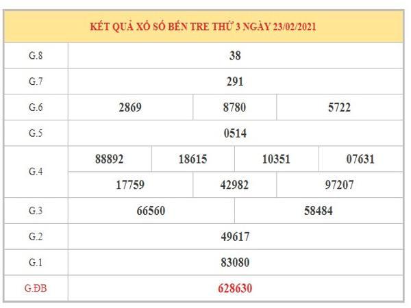Dự đoán XSBT ngày 2/3/2021 dựa trên kết quả kỳ trước