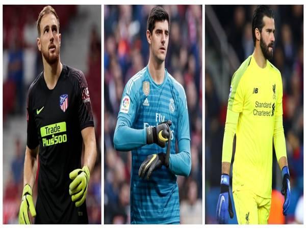Top 6+ thủ môn đắt giá nhất thế giới hiện tại