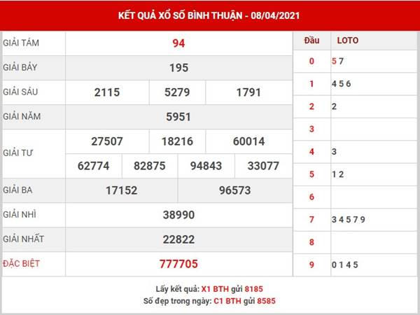 Dự đoán kết quả SX Bình Thuận thứ 5 ngày 15/4/2021