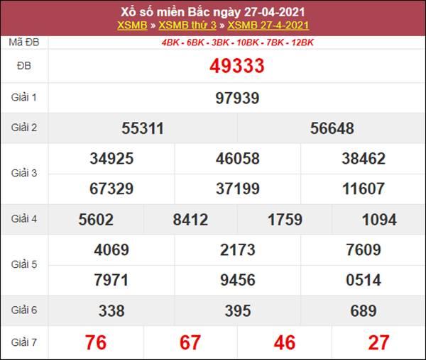 Dự đoán XSMB ngày 28/4/2021 thứ 4 chốt lô số đẹp