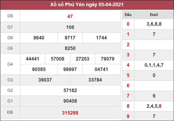 Dự đoán XSPY 12/4/2021 chốt đầu đuôi giải đặc biệt thứ 2