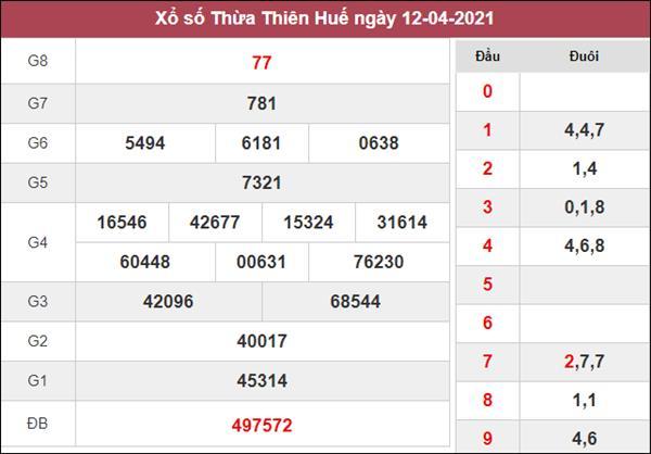 Dự đoán XSTTH 19/4/2021 chốt đầu đuôi giải đặc biệt Huế