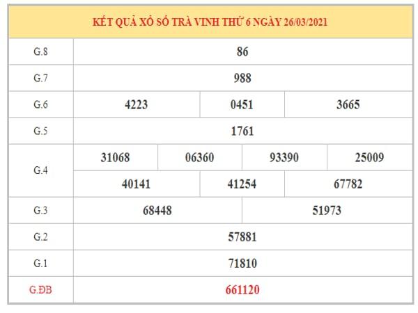 Dự đoán XSTV ngày 2/4/2021 dựa trên kết quả kì trước