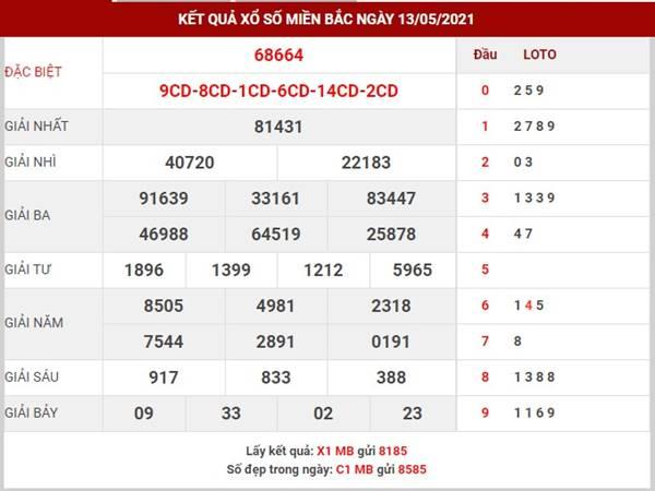 Dự đoán kết quả XSMB thứ 6 ngày 14/5/2021