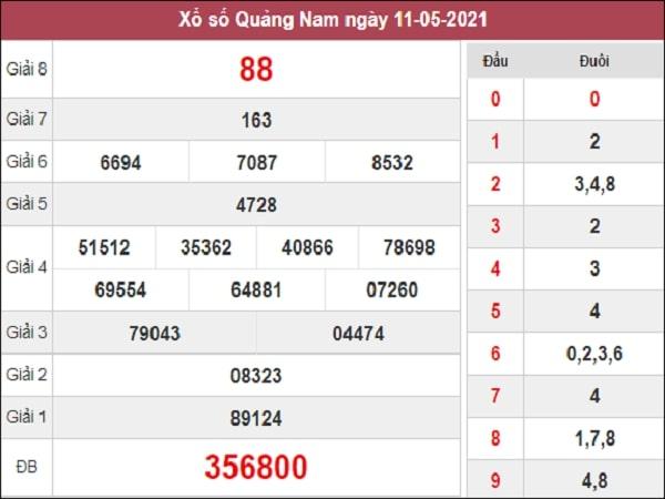 Dự đoán XSQNM 18/05/2021