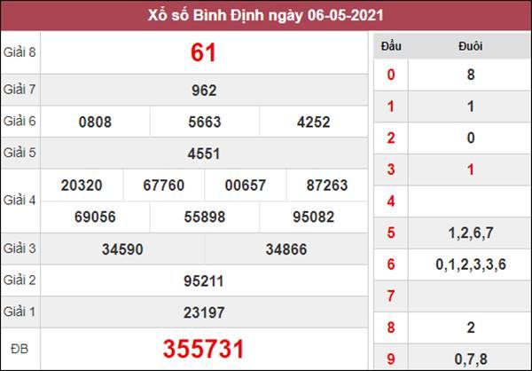 Dự đoán XSBDI 13/5/2021 chốt KQXS Bình Định thứ 5