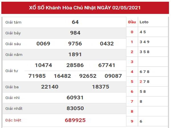 Dự đoán XSKH ngày 5/5/2021 dựa trên kết quả kì trước