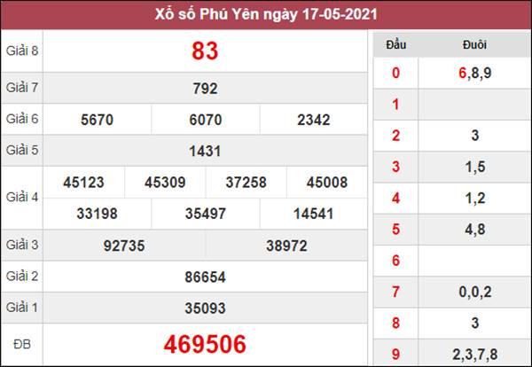Dự đoán XSPY 24/5/2021 chốt cầu lô số đẹp Phú Yên