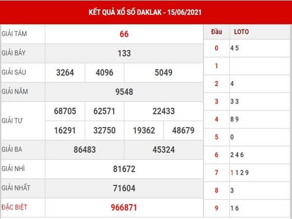 Dự đoán kết quả xổ số Daklak thứ 3 ngày 22/6/2021