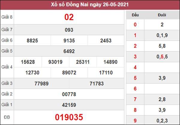 Dự đoán XSDNA 2/6/2021 chốt số đẹp giờ vàng Đồng Nai