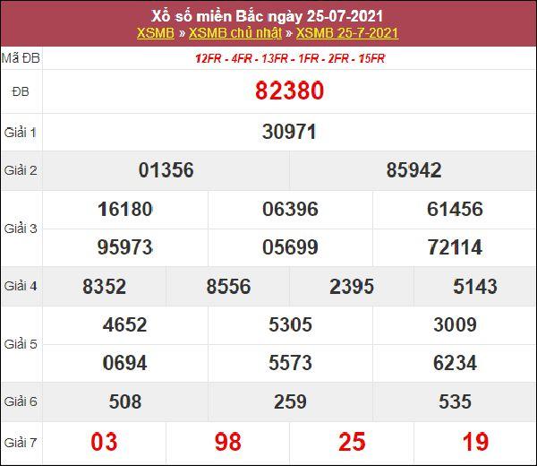 Dự đoán XSMB ngày 26/7/2021 chốt cặp số may mắn thứ 2