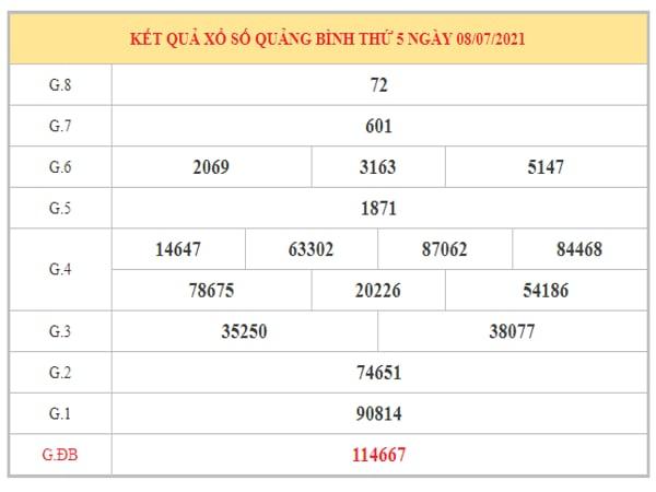 Dự đoán XSQB ngày 15/7/2021 dựa trên kết quả kì trước