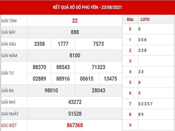 Dự đoán kết quả XS Phú Yên thứ 2 ngày 30/8/2021