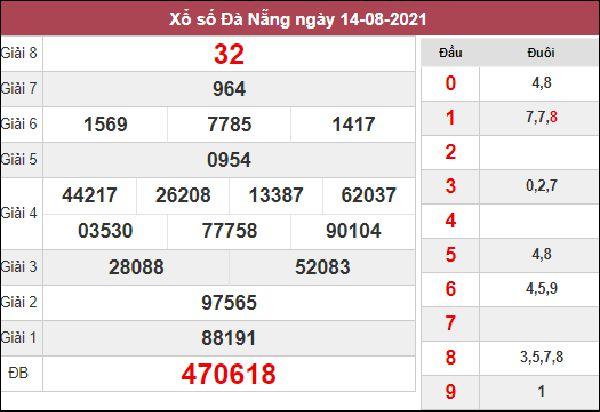 Dự đoán XSDNG 18/8/2021 chốt đầu đuôi giải đặc biệt thứ 4