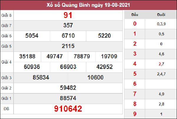 Dự đoán SXQB 26/8/2021 thứ 5 chốt cặp số đẹp Quảng Bình