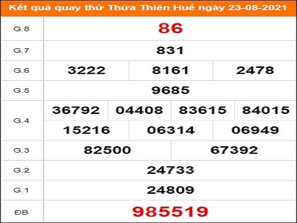 Dự đoán XSTTH 23-08-2021