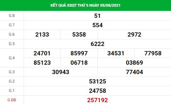 Dự đoán xổ số Quảng Trị 12/8/2021 hôm nay thứ 5