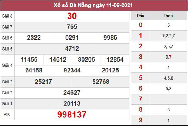 Dự đoán SXDNG 15/9/2021 thứ 4 xác suất lô về cao nhất