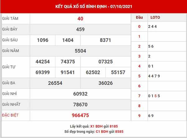 Dự đoán XSBDH ngày 14/10/2021
